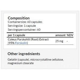 nome chimico del forskolin